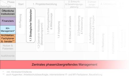 14_Planungsmatrix3_total