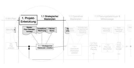 14_Prozessmodell-Fokus